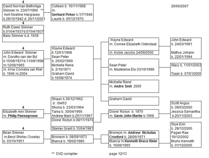 family-tree-page-12_0