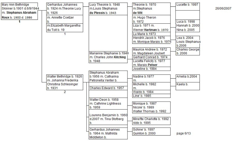 family-tree-page-6_0