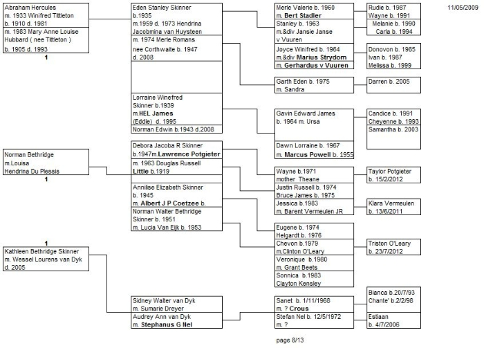 family-tree-page-8_0