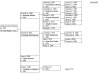 family-tree-page-10_0