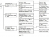 family-tree-page-7_0